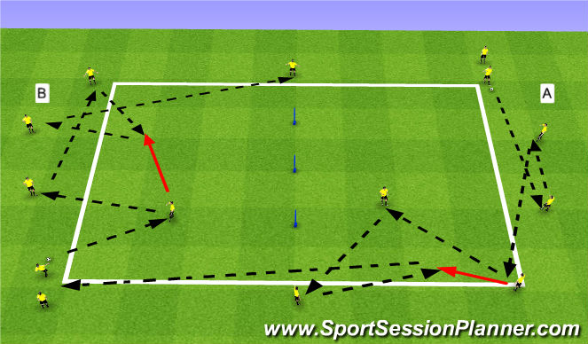 Football/Soccer Session Plan Drill (Colour): Combinations w/ CM