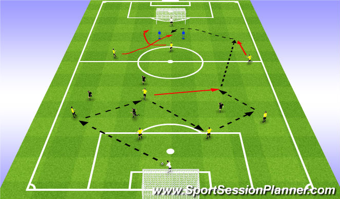 Football/Soccer Session Plan Drill (Colour): Out of Back Phase