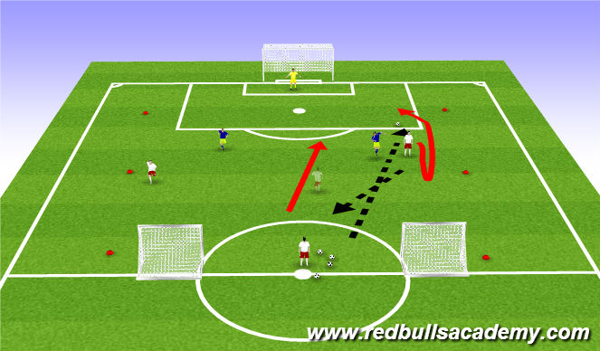 Football/Soccer Session Plan Drill (Colour): Main Activitiy 1