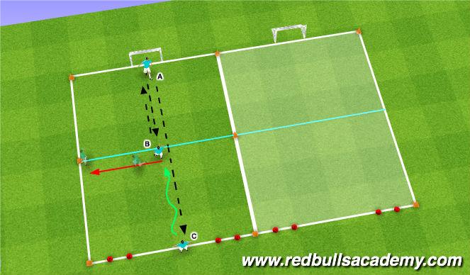 Football/Soccer Session Plan Drill (Colour): Semi/Opposed 1v1