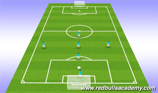 Football/Soccer Session Plan Drill (Colour): 4v4 / 6v6 Game