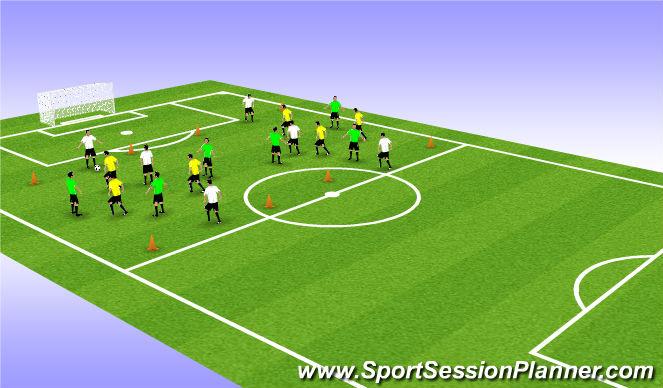 Football/Soccer Session Plan Drill (Colour): 3v3+3 (6v3)
