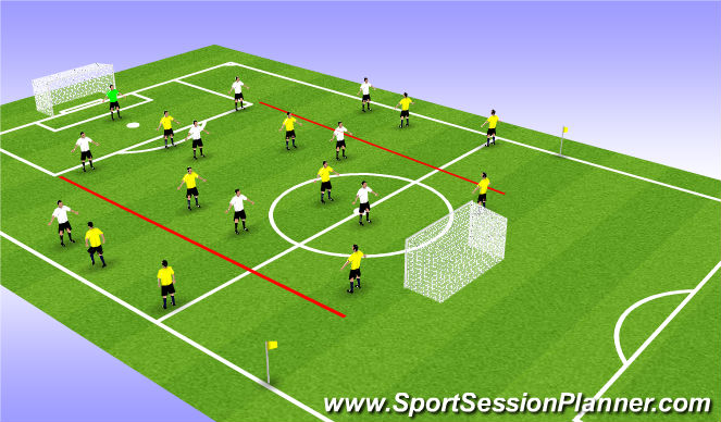 Football/Soccer Session Plan Drill (Colour): 10v8 (2v1 on wide areas)