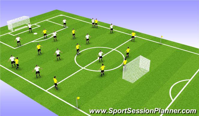 Football/Soccer Session Plan Drill (Colour): 11v11 - 3/4 field