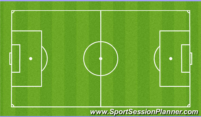 Football/Soccer Session Plan Drill (Colour): Frjálst spil.