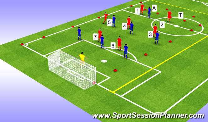 Football/Soccer Session Plan Drill (Colour): Practice Set up