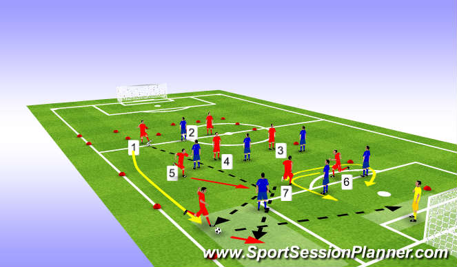 Football/Soccer Session Plan Drill (Colour): Picture 2