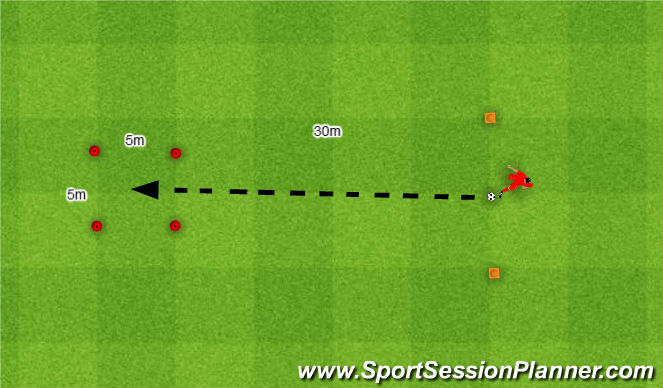 Football/Soccer Session Plan Drill (Colour): Przerzut.