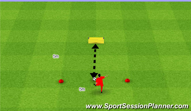 Football/Soccer Session Plan Drill (Colour): Ściana.