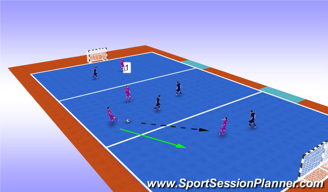 Futsal Session Plan Drill (Colour): Overload