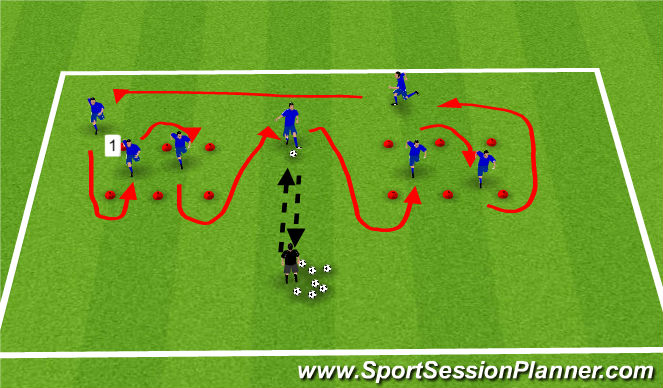 Football/Soccer Session Plan Drill (Colour): Footwork/Ball/Work