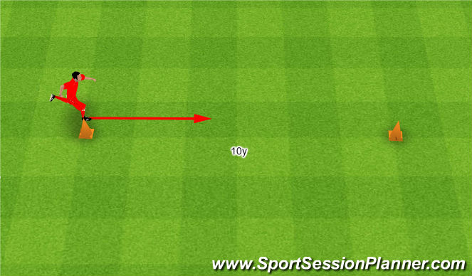 Football/Soccer Session Plan Drill (Colour): Quickness Drill. Szybkość.