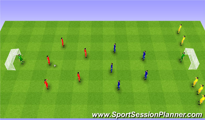 Football/Soccer Session Plan Drill (Colour): 4v4 waves. 4v4 fale.