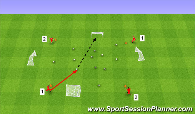 Football/Soccer Session Plan Drill (Colour): Shooting numbers. Strzały numery.