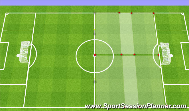 Football/Soccer Session Plan Drill (Colour): Plac gry