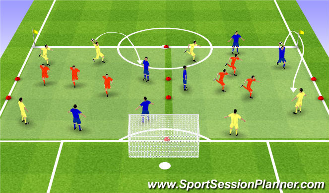 Football/Soccer Session Plan Drill (Colour): 6x3 ręką