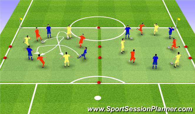 Football/Soccer Session Plan Drill (Colour): czesc koncowa