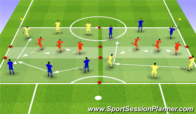 Football/Soccer Session Plan Drill (Colour): 6x3 odbierz w środkowej strefie