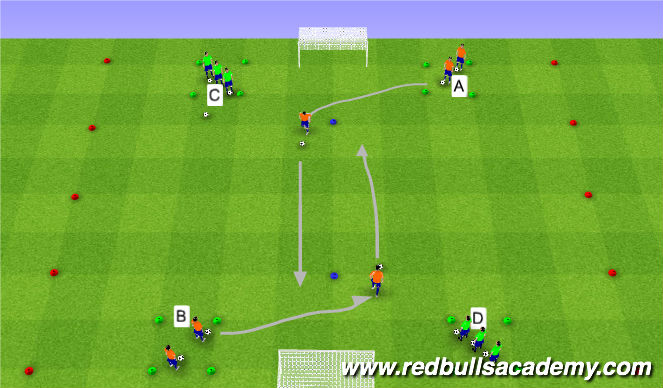 Football/Soccer Session Plan Drill (Colour): SSA Progression 1