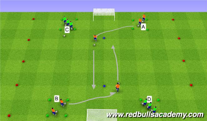 Football/Soccer Session Plan Drill (Colour): SSA Progression 1