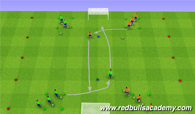 Football/Soccer Session Plan Drill (Colour): SSA Progression 2