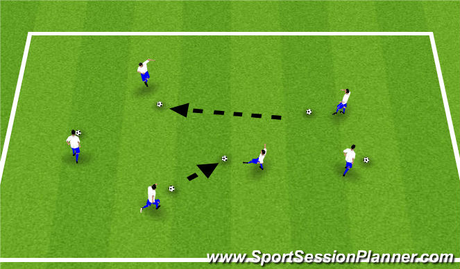 Football/Soccer Session Plan Drill (Colour): Team Mate Tag