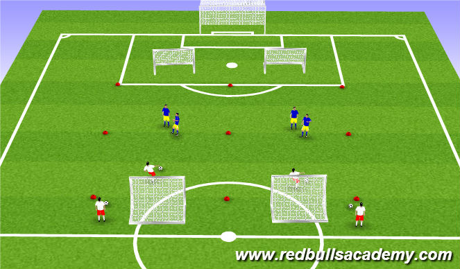 Football/Soccer Session Plan Drill (Colour): 1v1 Conditioned Game