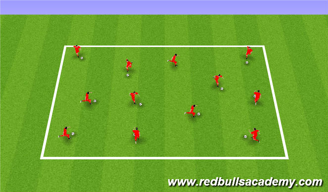 Football/Soccer Session Plan Drill (Colour): Dribbling Square