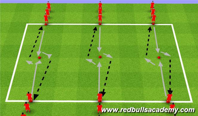 Football/Soccer Session Plan Drill (Colour): 1v1 No pressure