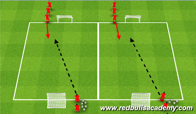 Football/Soccer Session Plan Drill (Colour): 1v1 full pressure