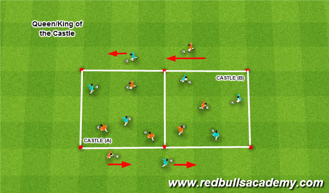 Football/Soccer Session Plan Drill (Colour): Queen/King of the Castle