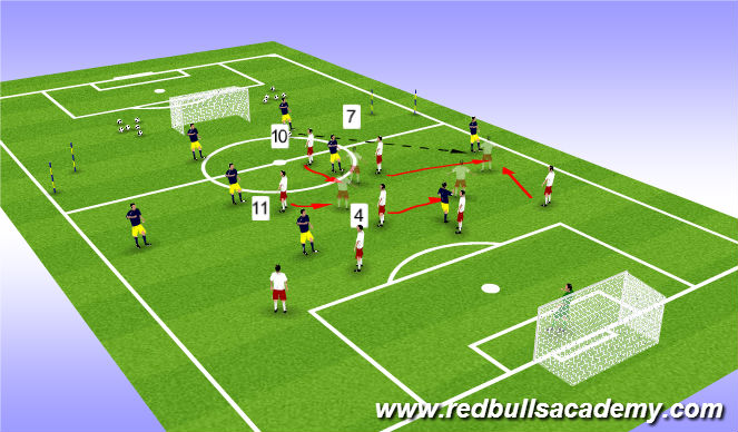 Football/Soccer Session Plan Drill (Colour): Diamond midfield