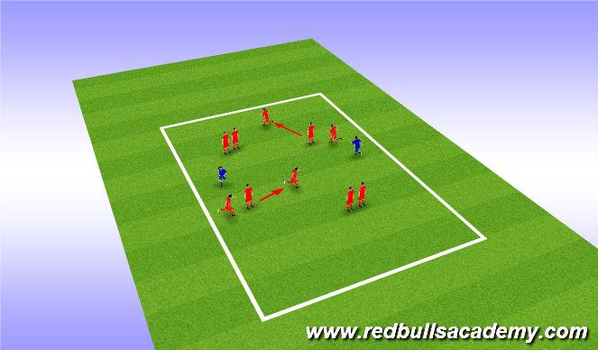 Football/Soccer Session Plan Drill (Colour): 3rd wheel