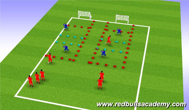 Football/Soccer Session Plan Drill (Colour): push run opposed