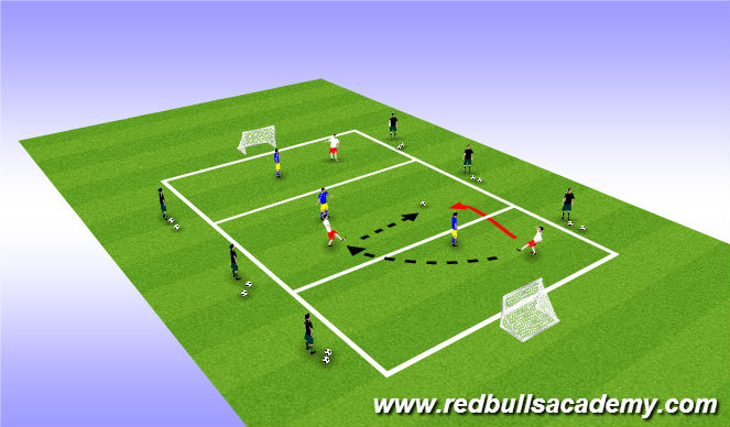 Football/Soccer Session Plan Drill (Colour): 3 vs 3 channel game