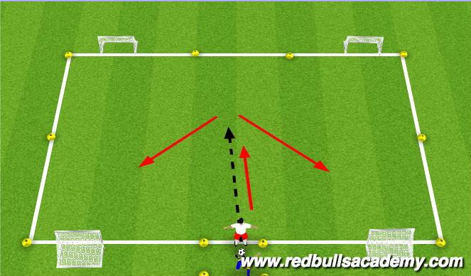 Football/Soccer Session Plan Drill (Colour): 1v1 Turns