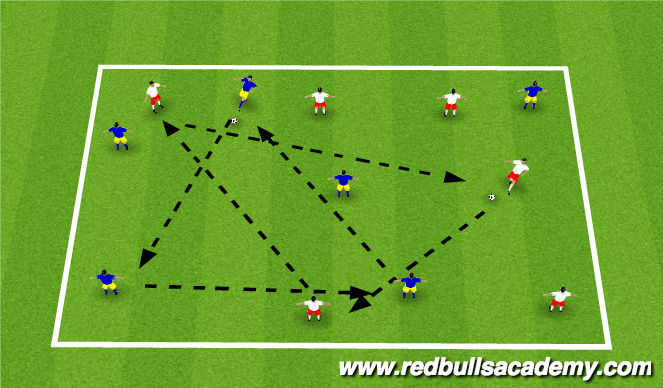 Football/Soccer Session Plan Drill (Colour): Passing warmup triangles