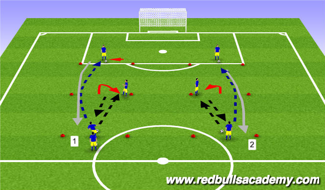 Football/Soccer Session Plan Drill (Colour): Activity 1 - Double pass