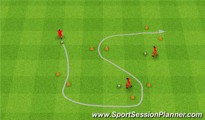 Football/Soccer Session Plan Drill (Colour): Dribbling cones. Zdobywanie bramek.