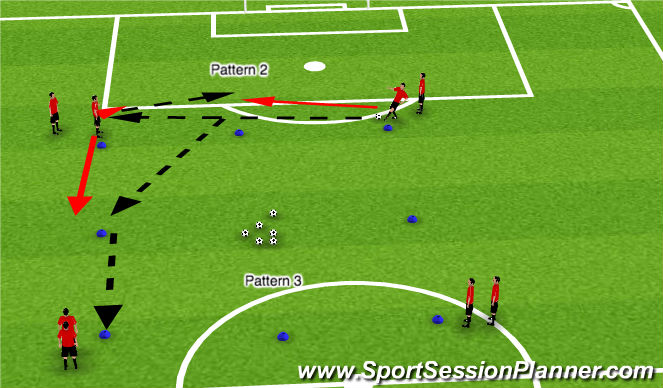 Football/Soccer Session Plan Drill (Colour): Passing Square - 1&2
