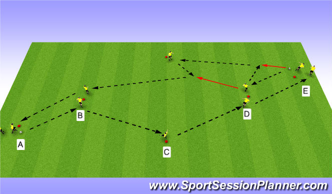Football/Soccer Session Plan Drill (Colour): Passing Diamond