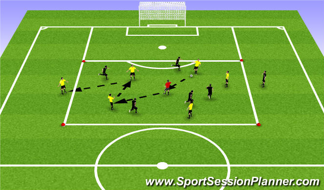 Football/Soccer Session Plan Drill (Colour): Screen 5 v 5 +1 to Targets