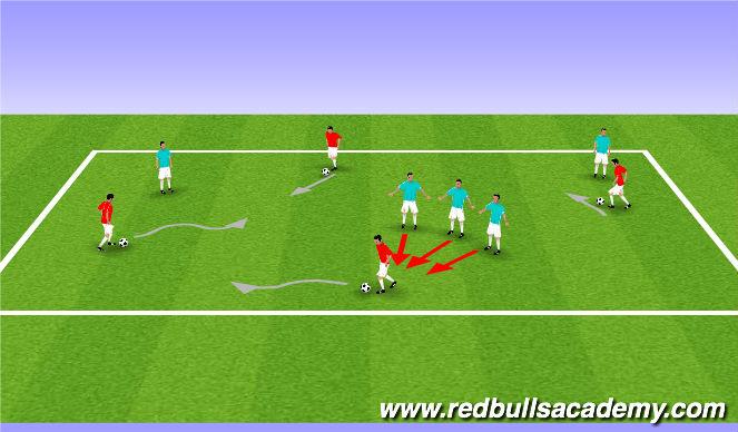 Football/Soccer Session Plan Drill (Colour): Shark Tag