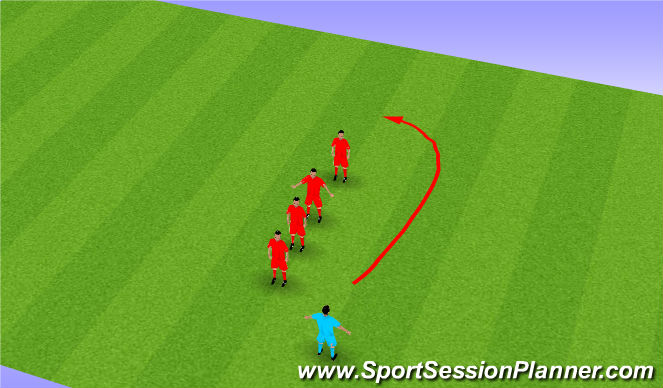 Football/Soccer Session Plan Drill (Colour): Warm up - The Dragon