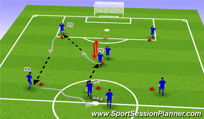 Football/Soccer Session Plan Drill (Colour): Warm up Y drill