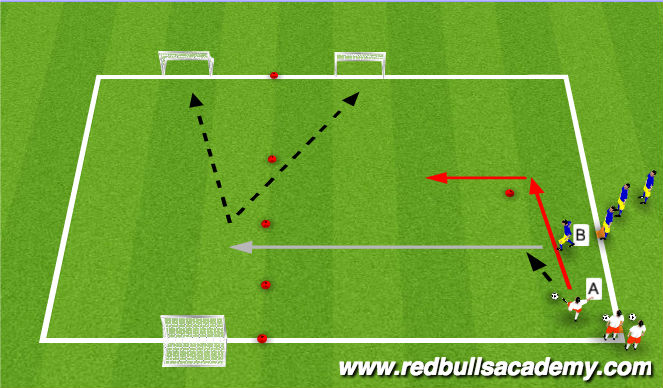Football/Soccer Session Plan Drill (Colour): 1 v1 Opposed