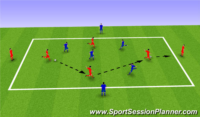 Football/Soccer Session Plan Drill (Colour): Directional Play