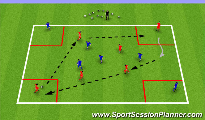 Football/Soccer Session Plan Drill (Colour): Passing / Switching game