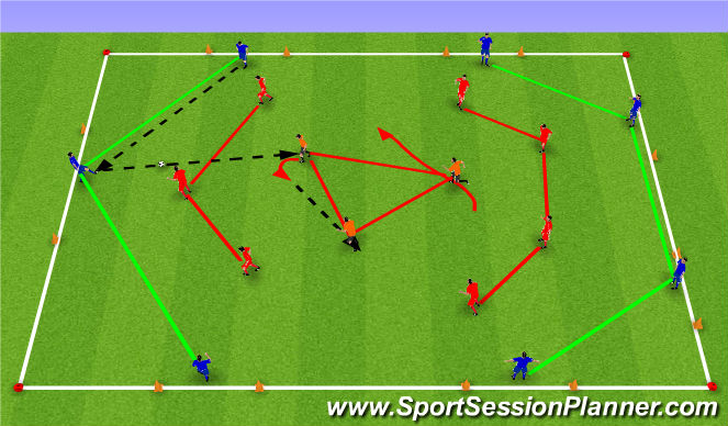Football/Soccer Session Plan Drill (Colour): Taktísk þjálfun: