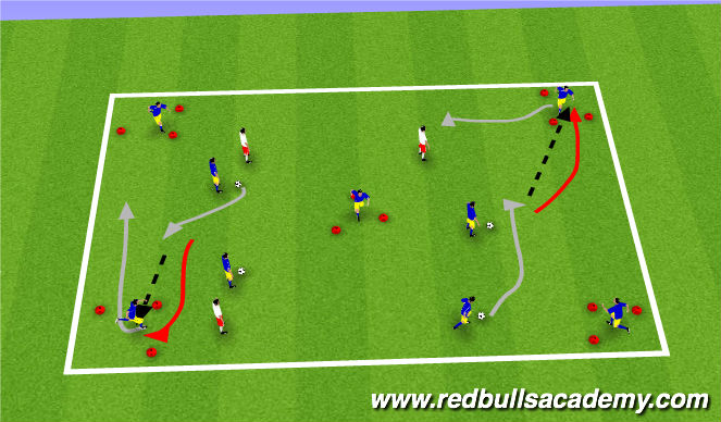 Football/Soccer Session Plan Drill (Colour): Semi_Opposed Technical